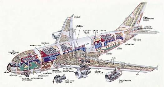มาเลย์เตรียมเครื่องบินเหมาลำ สำหรับพิธีฮัจญ์-อุมเราะฮ์ ทีนั่งจุได้เพียบ!
