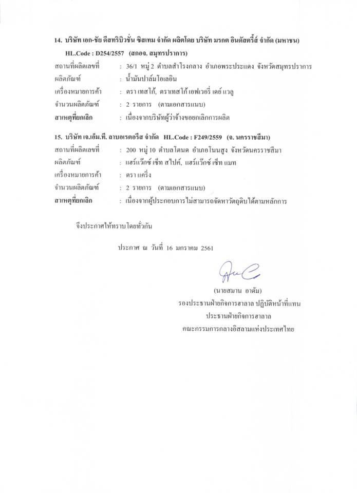 คณะกรรมการกลางฯ ประกาศยกเลิกผลิตภัณฑ์ฮาลาล ฉบับที่ 1/2561
